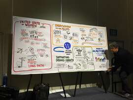 Julie Gieseke, an illustrator who markets her work as mapthemind.org, prepares to roll up her graphic summary of the afternoon sessions of the Bay Area Women's Summit held Tuesday, June 21, 2016, at Moscone Center in San Francisco. The event was co-hosted by the offices of the mayors of San Francisco and Oakland in partnership with the Women's Foundation of California.Photo taken by LOis Kazakoff