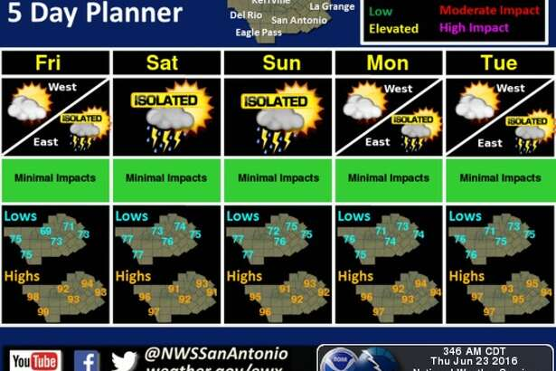 Chances for showers will return to the San Antonio area on Friday and last through the weekend, according to the National Weather Service.