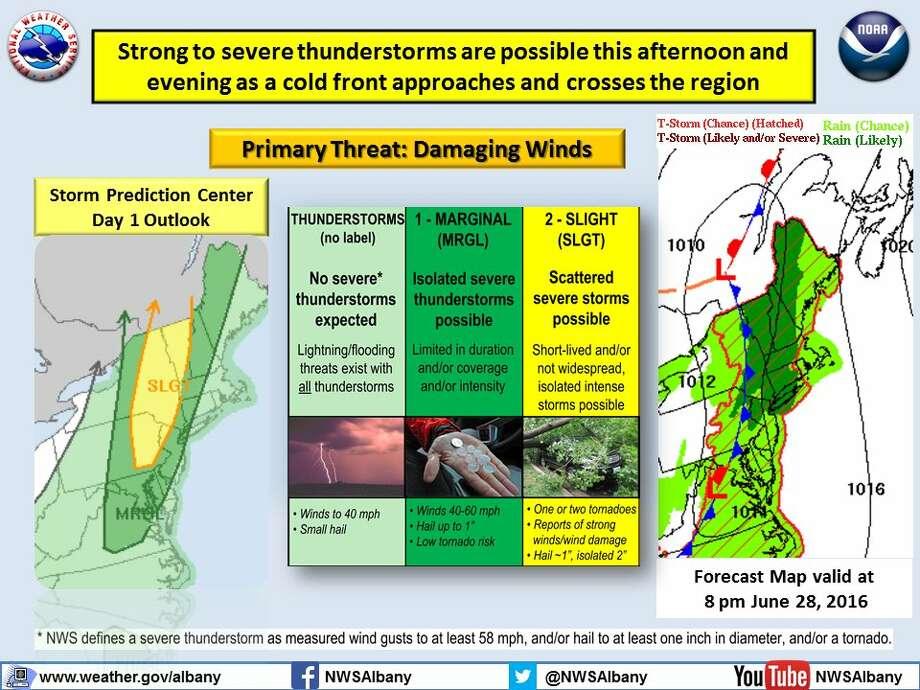 Tornado Watch In Effect Until 10 pm Friday