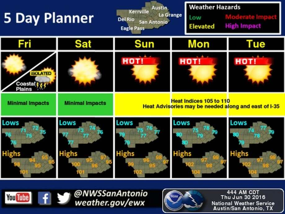 Heat indices above 100 degrees are expected in South Central Texas over the weekend. Photo: National Weather Service