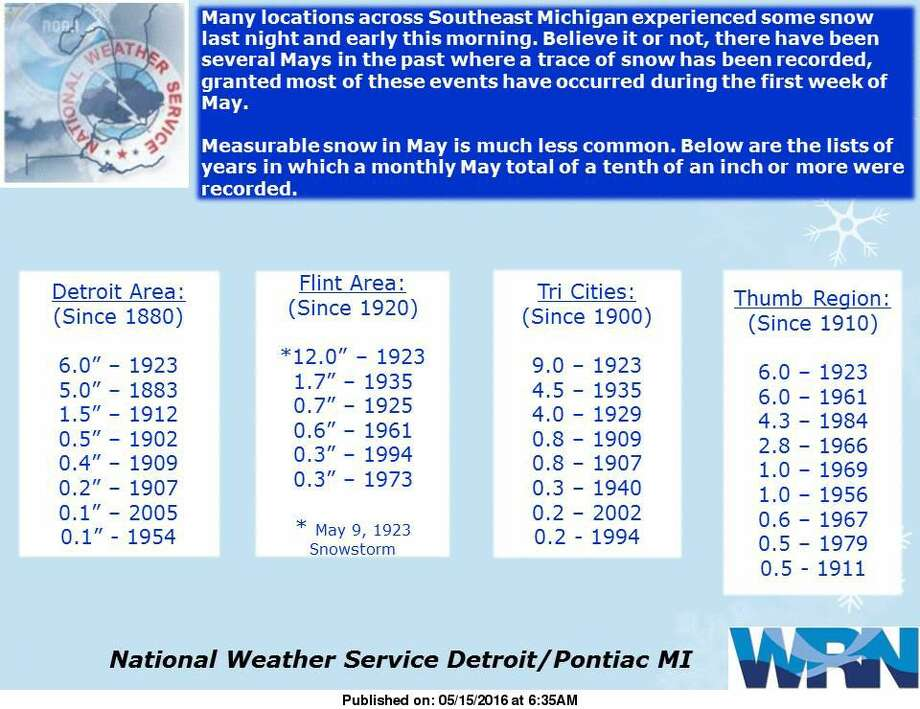 Photo: National Weather Service Graphic
