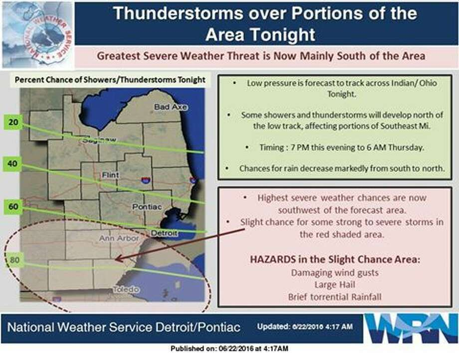 Photo: National Weather Service, Detroit