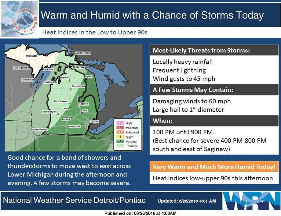 Photo: National Weather Service, Detroit