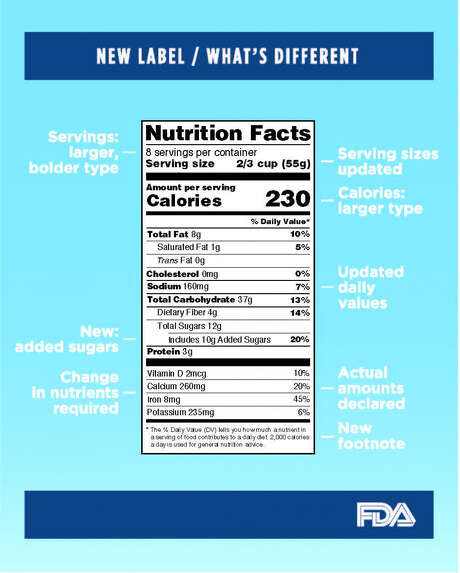 FDA food label (Courtesy of FDA) Photo: Ccourtesy Of FDA / The Washington Post