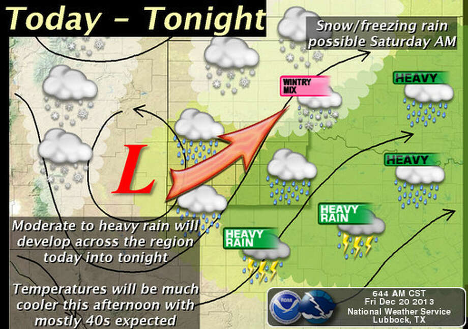 From National Weather Service-Lubbock