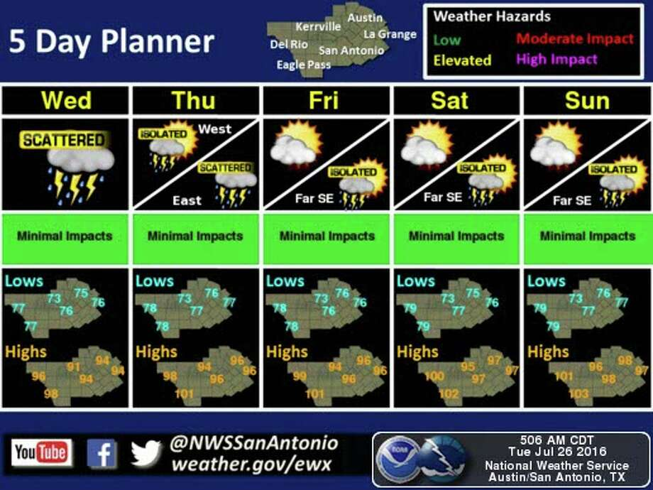 San Antonio To See More Rain Tuesday Wednesday Following