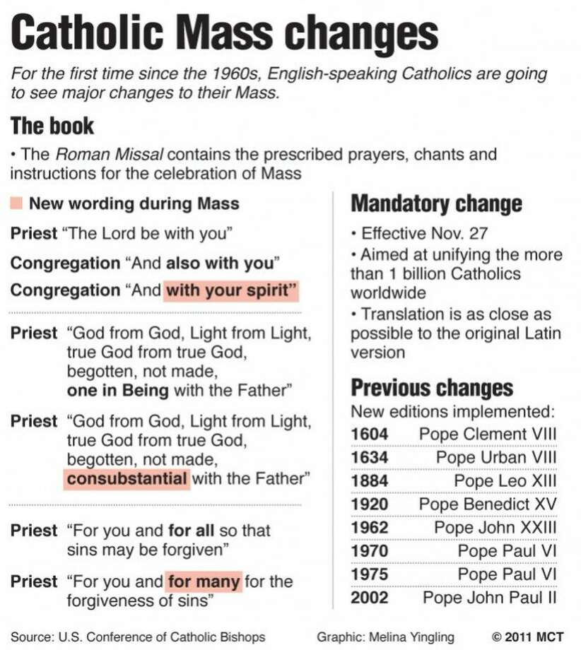 Graphic gives some examples of the new Catholic Mass liturgy for English-speakers; the sweeping change, which will become mandatory Nov. 27, is aimed at unifying the more than 1 billion Catholics worldwide with a translation that is as close as possible to the original Latin version. MCT 201112000000; krtfeatures features; krtnews; krtreligion religion; krtworld world; REL; krt; 2011; krt2011; mctgraphic; 12009000; 12009010; krtchristianity christianity; roman catholic; african american african-american black; hispanic; krtdiversity diversity; woman women; youth; 08000000; HUM; krthumaninterest human interest; ODD; 10000000; 10010000; FEA; krtlifestyle lifestyle; LEI; leisure; LIF; krt mct; yingling; catholic; church; liturgy; mass; pope; roman missal; service; translation Photo: Yingling