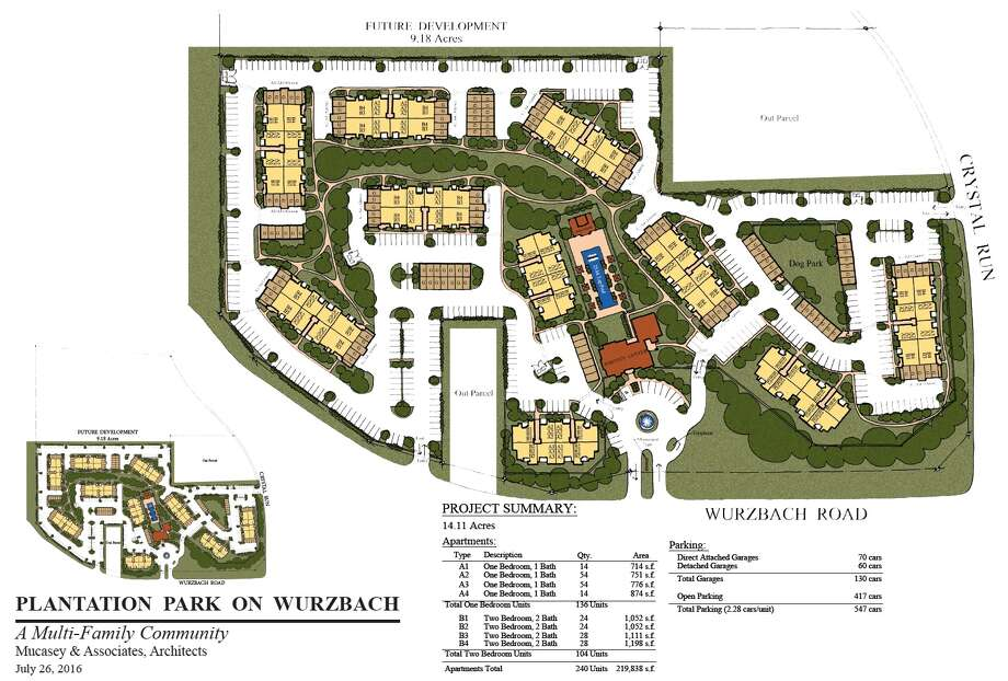 Graystreet Partners Wins Approval For Apartment Complex On