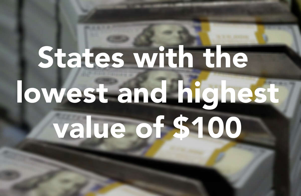 """The Tax Foundation recently released a map showing the value of $100 in each state. The numbers on the map come from the Bureau of Economic Analysis, and they represent the """"value of good that $100 can buy in each state compared to the national average."""" Click through to see the states with the lowest and highest value of $100, and visit taxfoundation.org for the full report."""