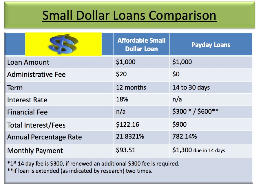 Payday loan alb nm picture 6