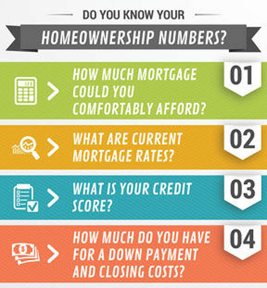 4892c3f052e What to Look for in a New House This Home Buying Season - Huron ...