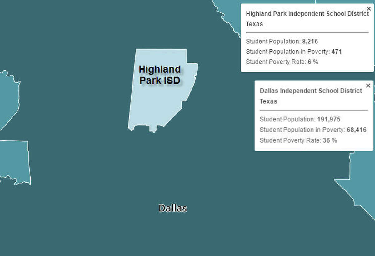 Dallas ISD vs. Highland Park ISD Texas Ranking:2 US Ranking:141 High Poverty Household Income:$42,693 Low Poverty Household Income:$182,609