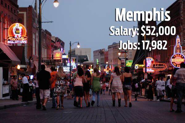 2. Memphis, Tennessee   Cost of Living Ratio: 46% Median Home Value: $112,100