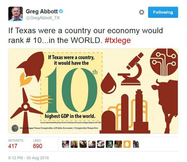 Gov. Gregg Abbott of Texas posted this tweet about the Texas economy Aug. 30, 2016.