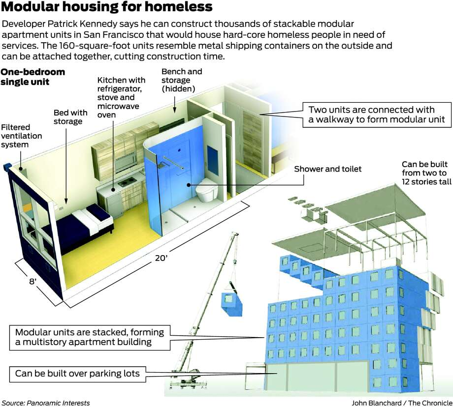 Apartments Around San Francisco: Tiny Apartments For Homeless Hit Snags Over Labor, Land