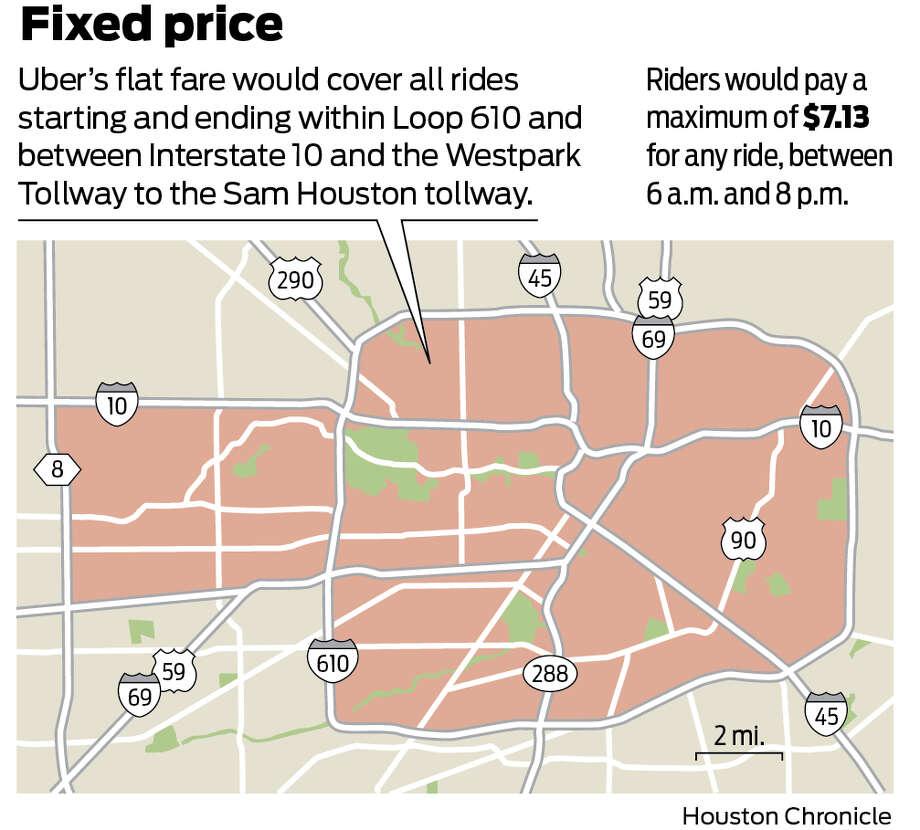 Uber trying flat fares in citys inner loop Houston Chronicle