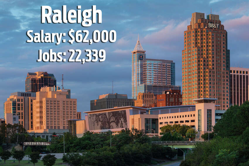 25. Raleigh, North CarolinaCost of Living Ratio: 30%Median Home Value: $209,400