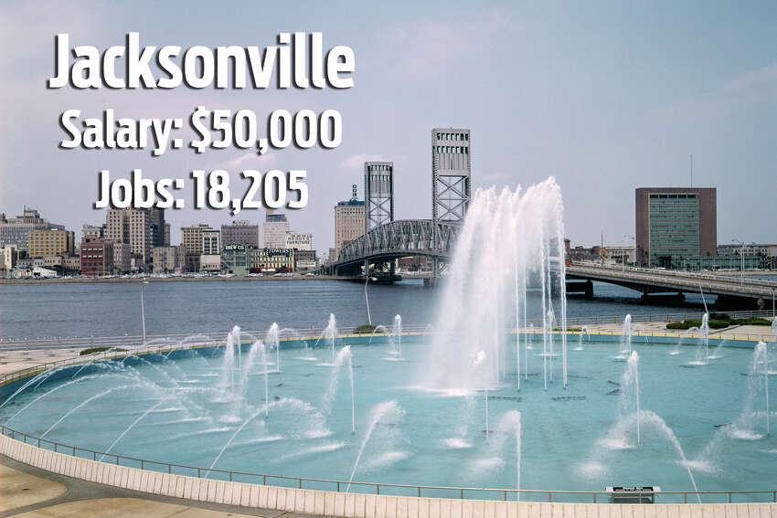 23. Jacksonville, FloridaCost of Living Ratio: 30%Median Home Value: $165,900