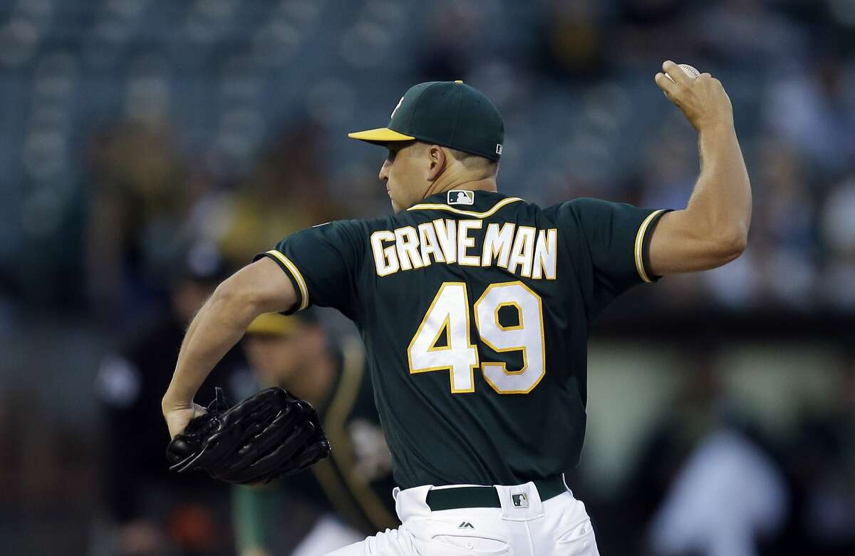 Oakland Athletics pitcher Kendall Graveman works against the Texas Rangers in the first inning of a baseball game Friday, Sept. 23, 2016, in Oakland, Calif. (AP Photo/Ben Margot)