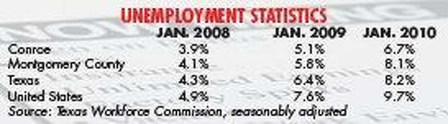 Unemployment on the rise in county