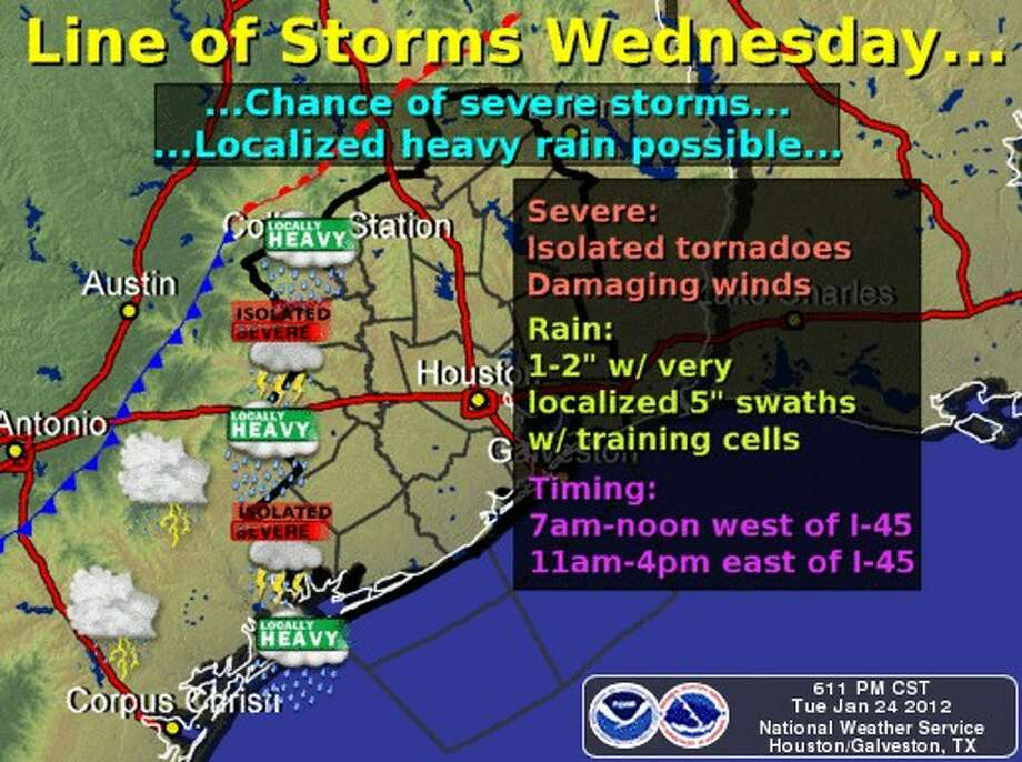 Houston, brace yourself for wicked weather -- winds, flooding, possible tornadoes