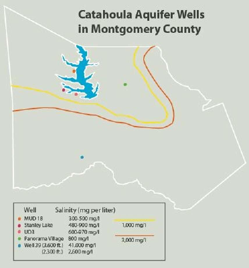 Catahoula Aquifer isn\'t only water source option for South County ...