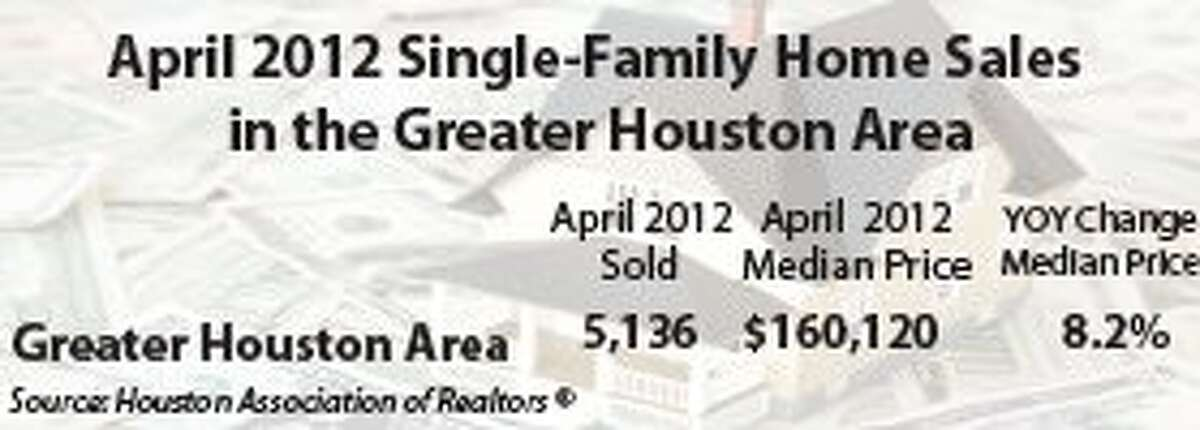 Almost a year of steady gains: Houston housing market still on rise, prices & sales at all-time highs