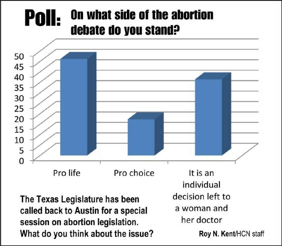 ROY N. KENT: Abortion issue divides Texans amid ongoing debate