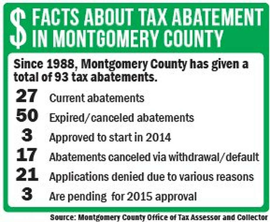 Candidates differ on tax abatement policy