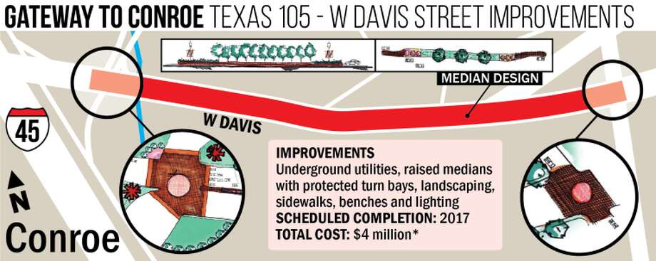 *Note: Construction of the project is $4 million, with the city's share of 20 percent at $820,000.