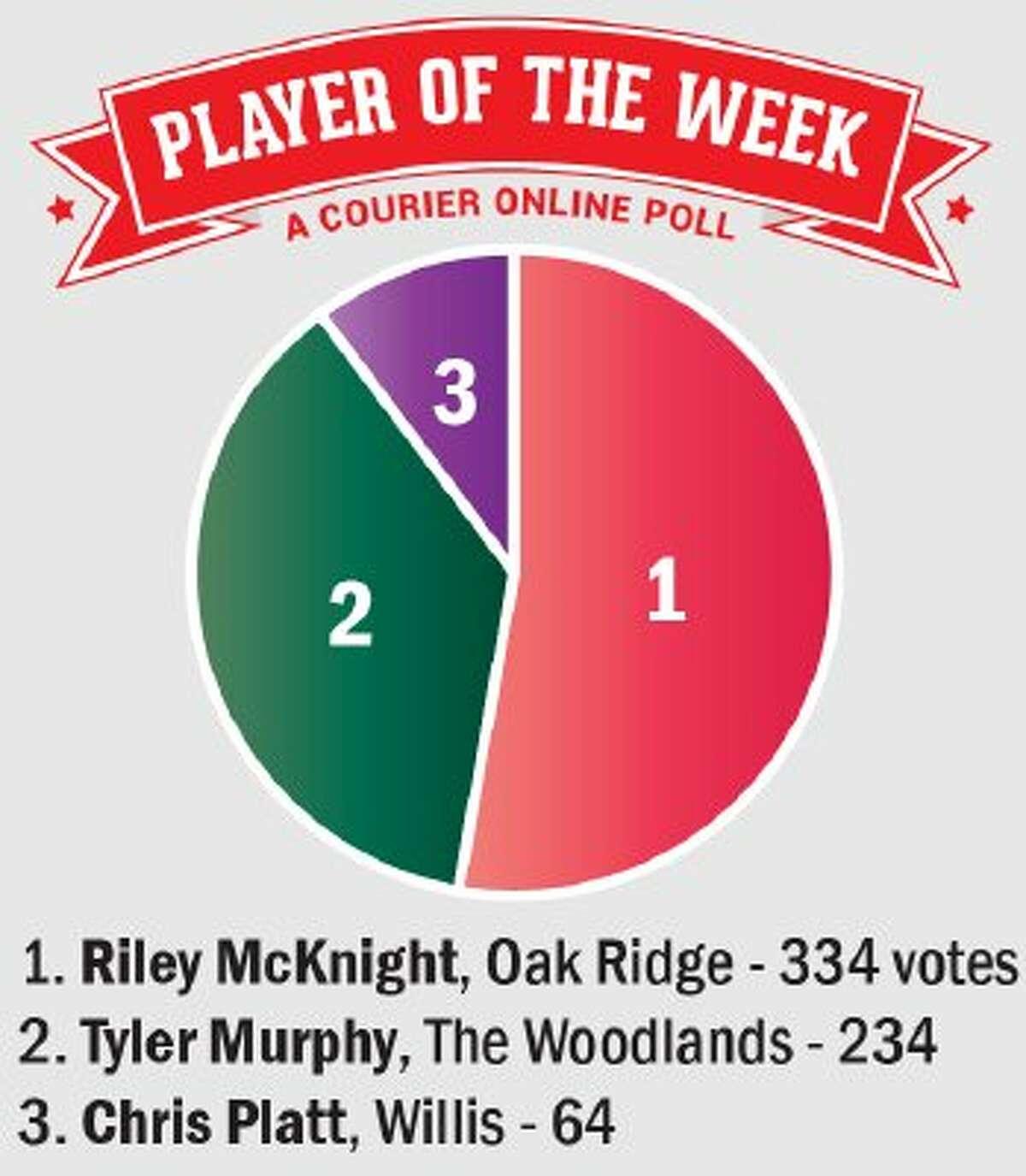 McKnight helps make Oak Ridge a contender