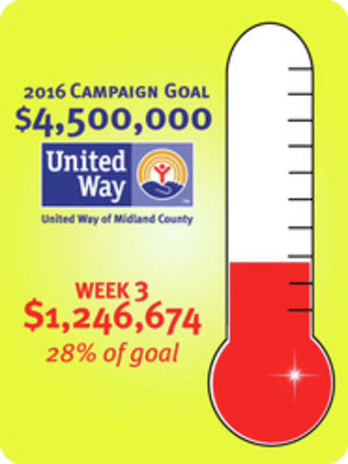 United Way results from week 3 of the 2016 campaign.