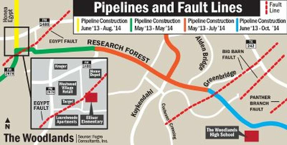 SJRA officials eyeing fault line effect Houston Chronicle