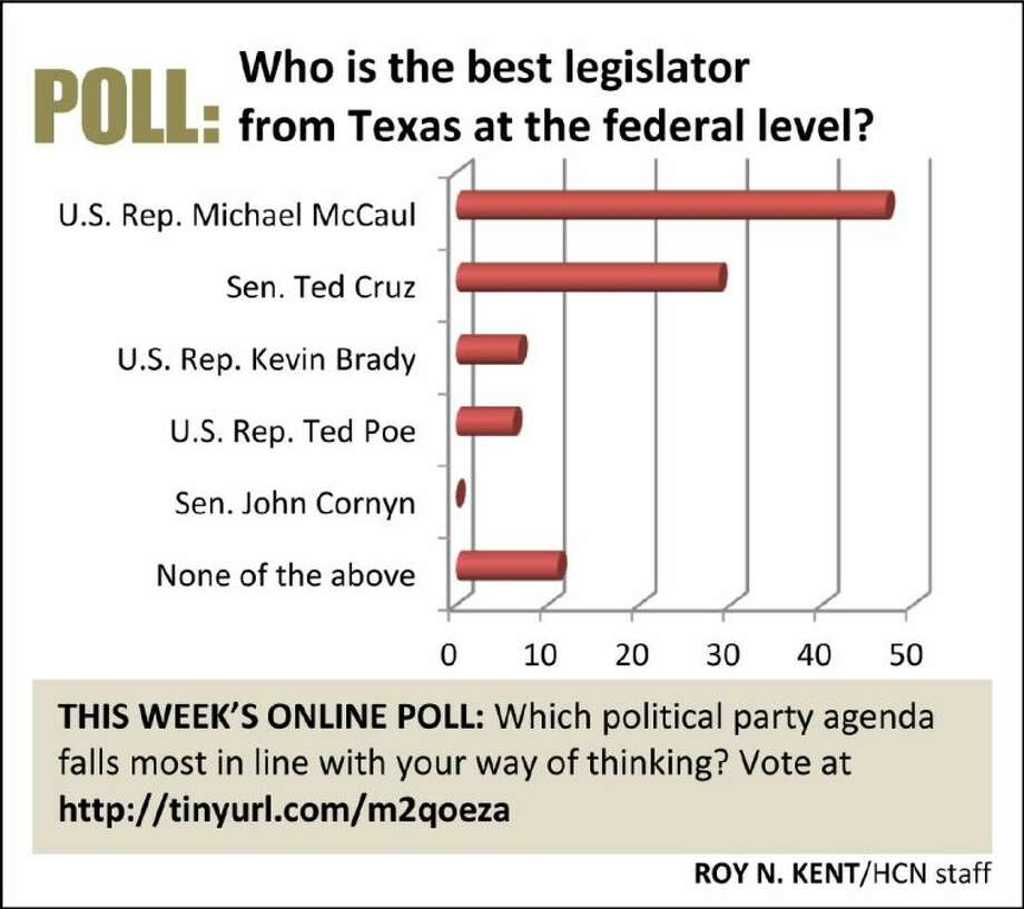 ROY KENT: And the most popular legislator is …