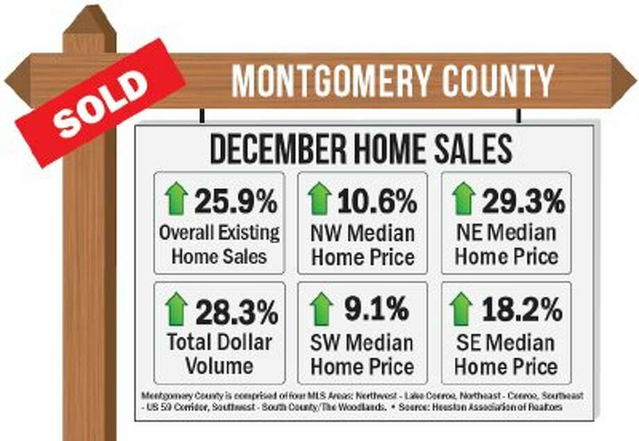 Single-family homes see 25 percent increase in December