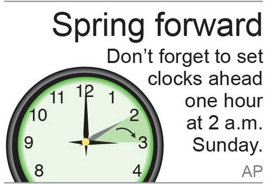 History & info - Daylight Saving Time, early adoption, U.S ...