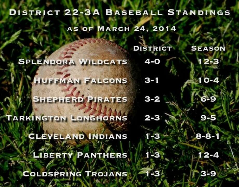 Standings information provided courtesy of Coach Joe Koesel. Photo: CASEY STINNETT