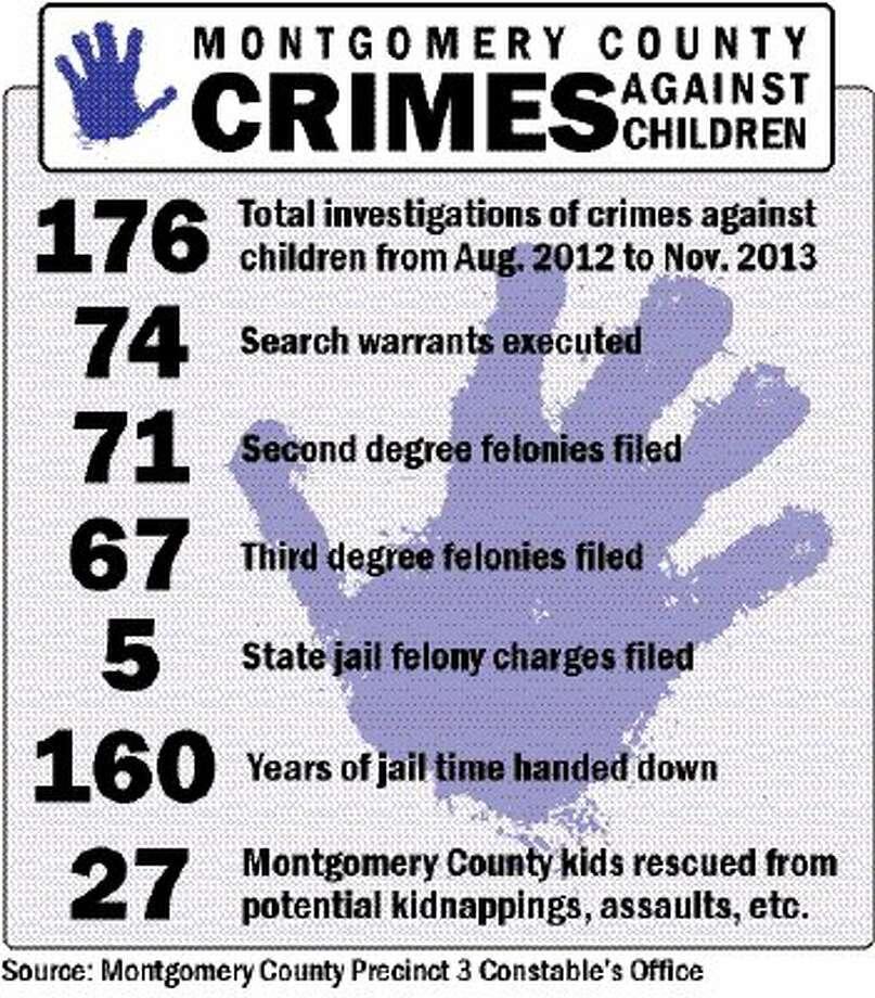 Constable Gable cracks down on Internet crimes against children