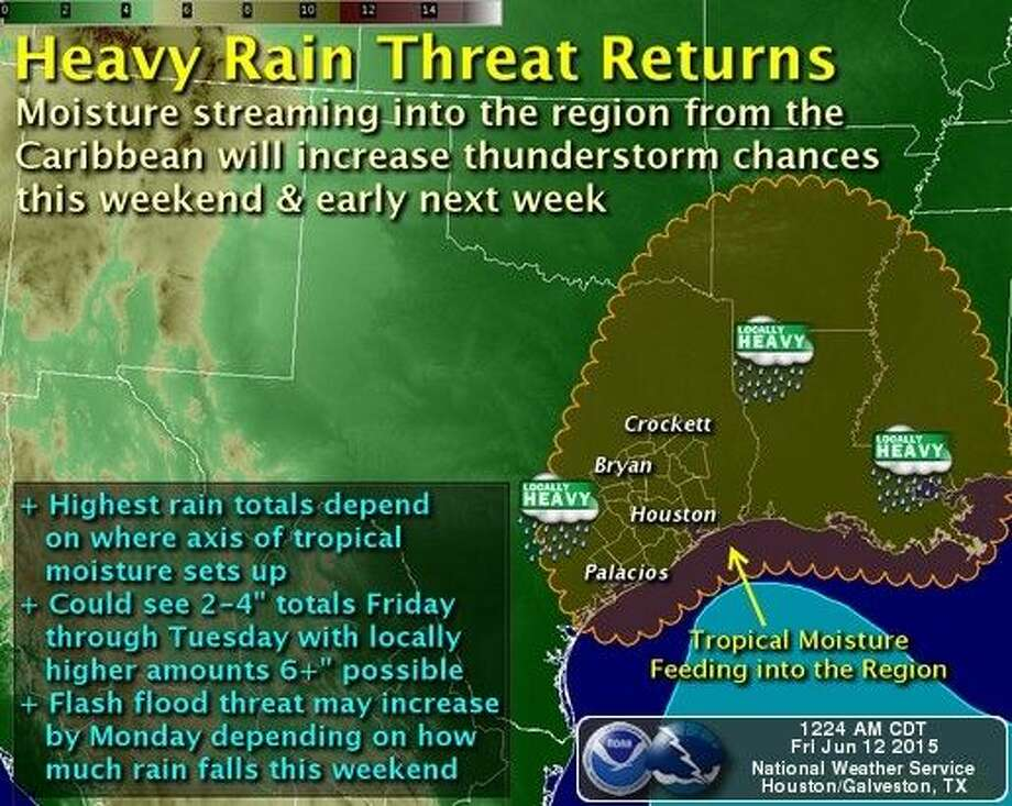 Deep tropical moisture that will be piling up over the western Caribbean through the end of the week will get pulled into Southeast Texas this weekend. This rich moisture that will flow into the area through the weekend and into the start of next week will bring a threat for locally heavy rainfall. By Tuesday, rainfall amounts are expected to average 1 to 2 inches with isolated 3 to 6 inch or more totals, with the greatest concentration probably setting up along and south of the Highway 59 corridor, especially near and along the coast.