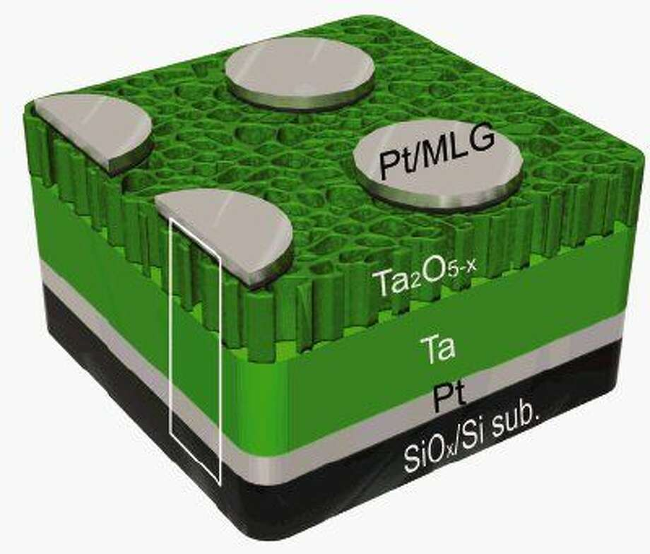 A schematic shows the layered structure of tantalum oxide, multilayer graphene and platinum used for a new type of memory developed at Rice University. The memory device overcomes crosstalk problems that cause read errors in other devices.