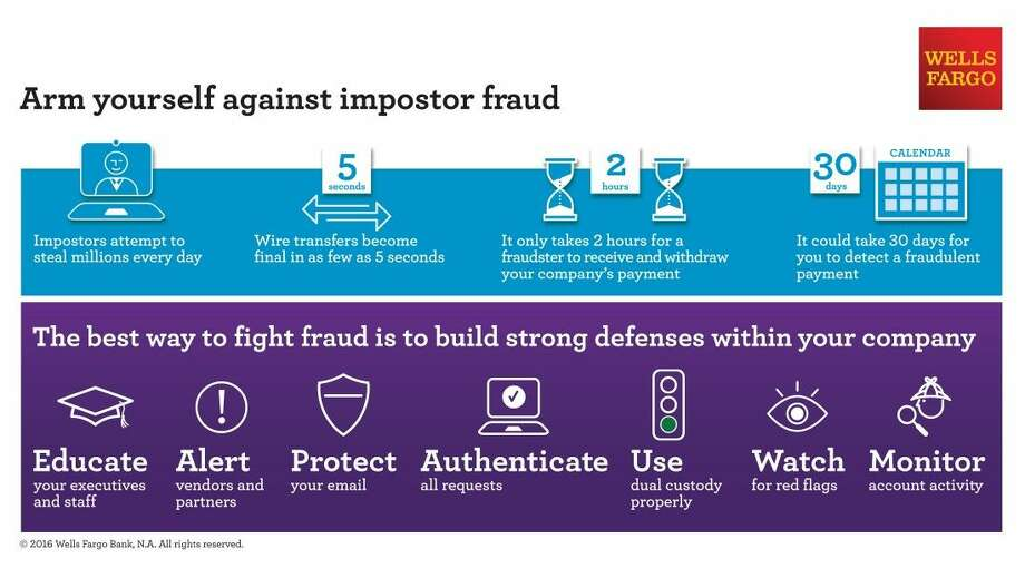Arm yourself against impostor fraud.