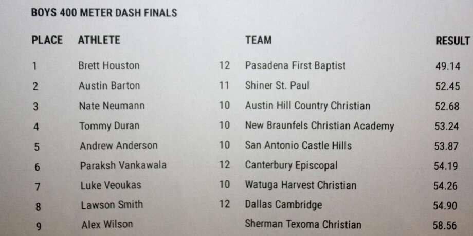 The final individual standings for the 400-meters at the TAPPS state championship meet and the new state record set by Pasadena-FBCA's Brett Houston at 49.14.