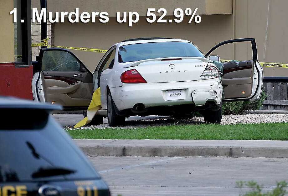 Click through to see the disturbing trend in violent crime in San Antonio projected for this year.1.Murders2015: 94 incidents2016 (projected): 144 incidents Photo: Jacob Beltran/San Antonio Express-News