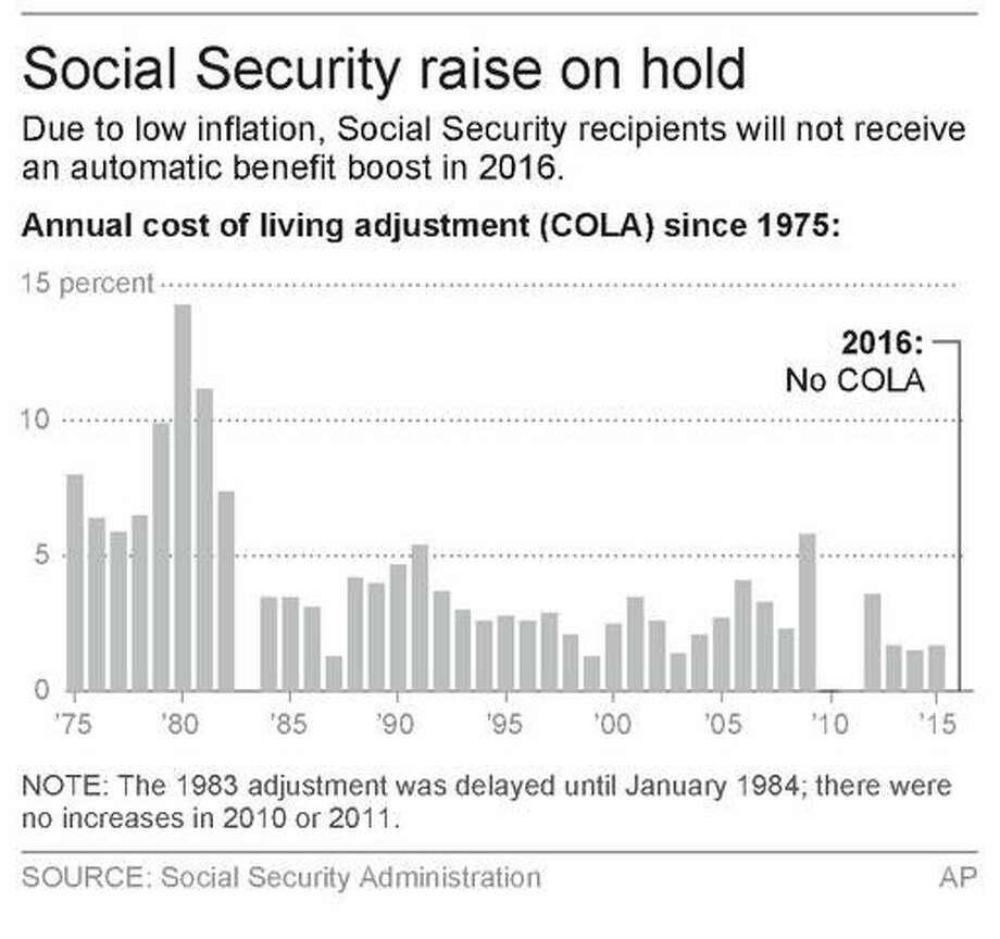 social security office conroe