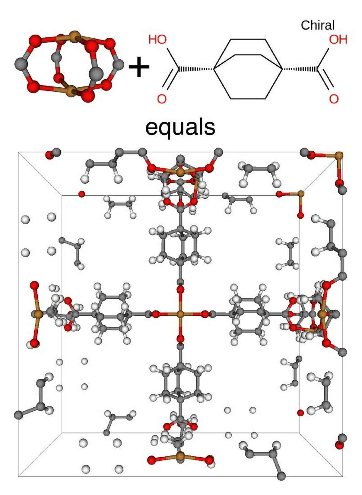 These examples of metal organic frameworks, which may be suitable for natural gas storage, were discovered through a computer algorithm developed at Rice University. The program explores possible combinations of components that may be used to synthesize the compounds. In these illustrations, molecules known as secondary building units (top left) and organic binding ligands, or linkers (top right) can be used in a chemical process to produce the metal organic framework seen at the bottom, according to the program.