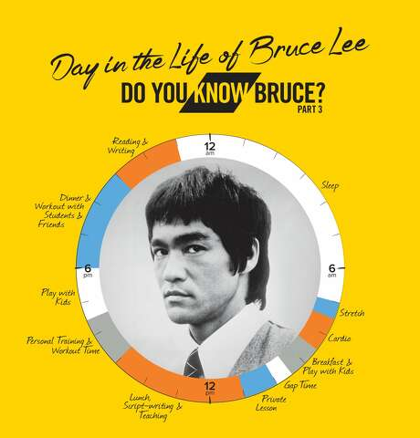 bruce lee s seattle in photos