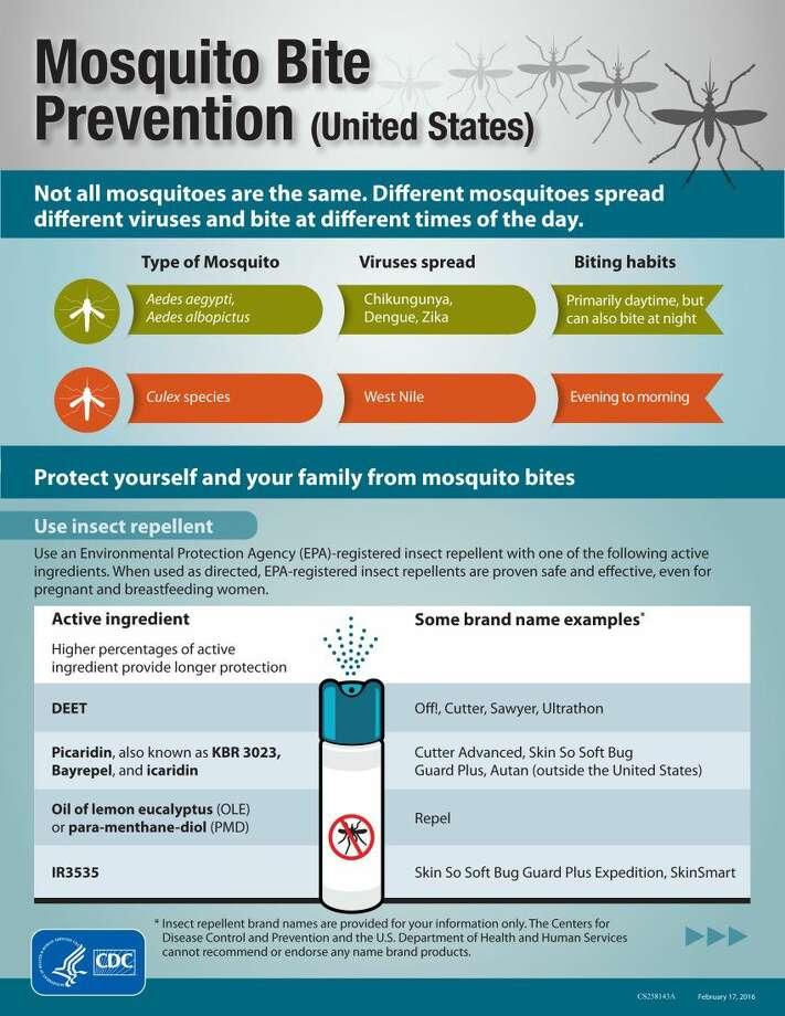Mosquito bite prevention US Photo: CDC