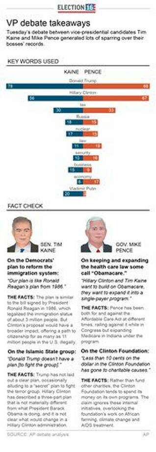 Graphic shows vice presidential candidate word count and fact check; 2c x 10 inches; 96.3 mm x 254 mm;