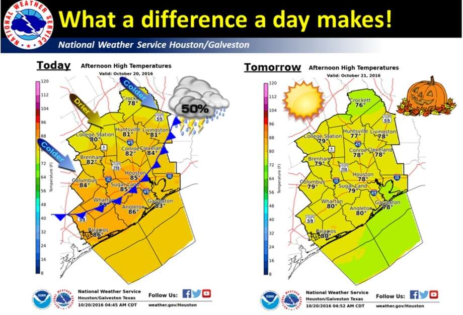 A cold front is expected for Friday in Houston.Click through the slideshow to see record-setting weather in Texas. Photo: National Weather Service