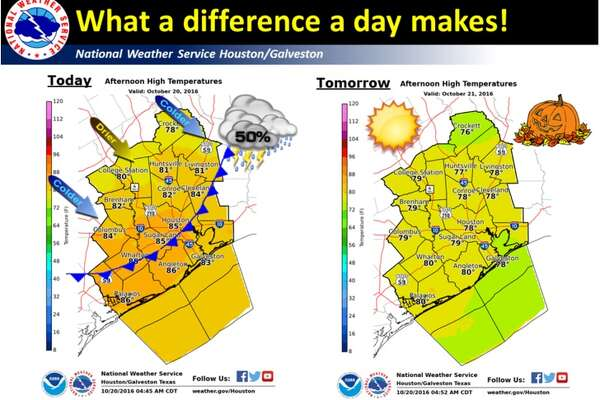 A cold front is expected for Friday, Oct. 21, 2016 in Houston. 